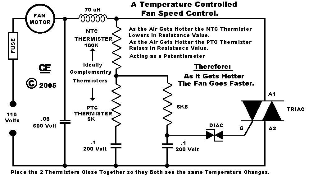 control circuits, schematics or electronic diagramstemperature controlled triac for a fan schematic only __ designed